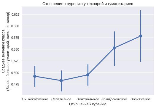 Классификация на гуманитариев и технарей по комментариям в VK - 5