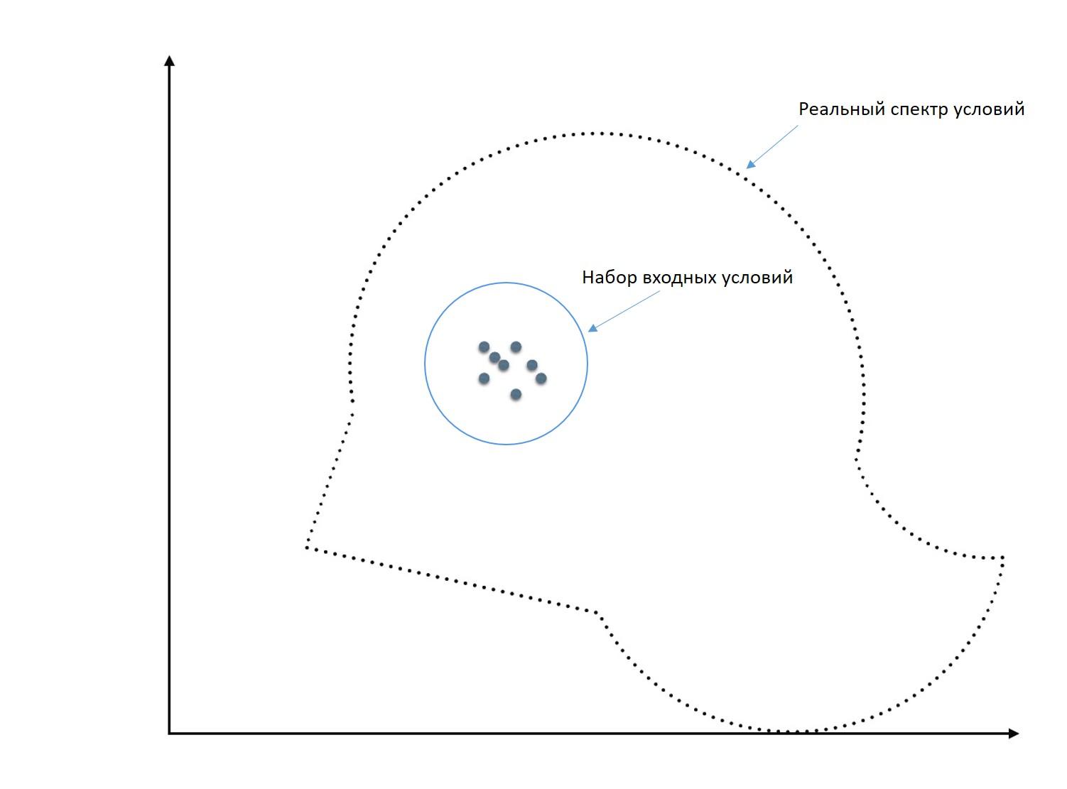 Один на всех: как разорвать замкнутый круг сложностей при разработке коробочного продукта - 6