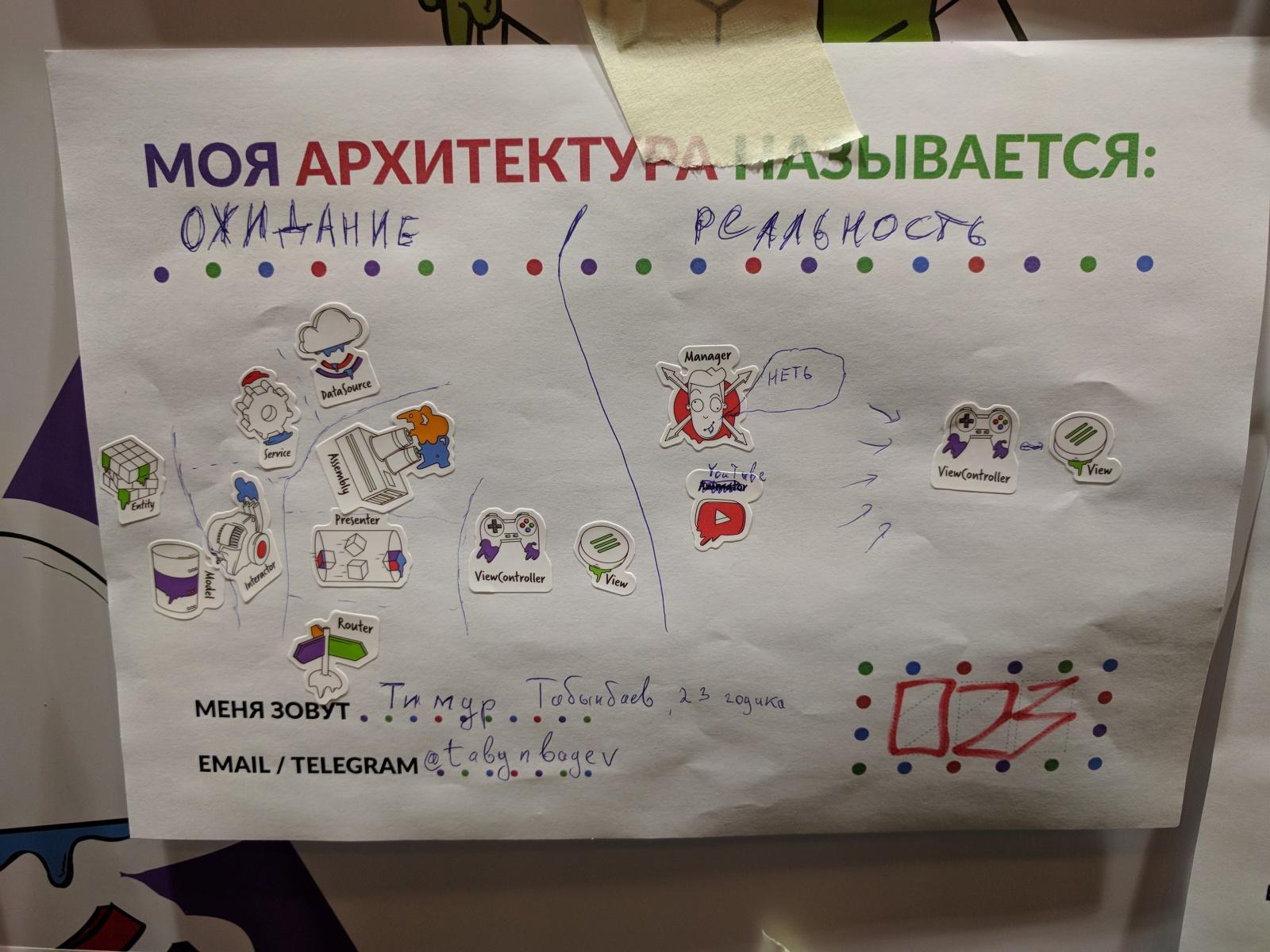 От Kotlin до плётки: как прошёл Mobius 2017 Moscow - 3