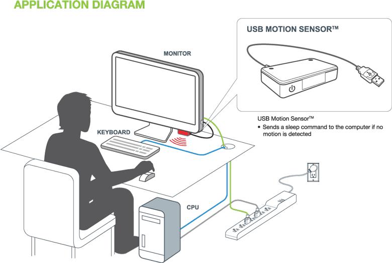 USB Motion Sensor переводит компьютер в спящий режим в отсутствие пользователя