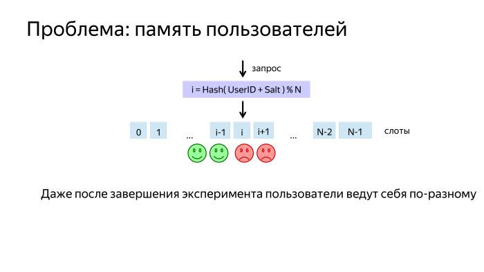 Как у нас устроено AB-тестирование. Лекция Яндекса - 16
