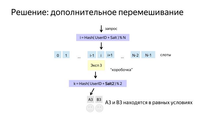 Как у нас устроено AB-тестирование. Лекция Яндекса - 17