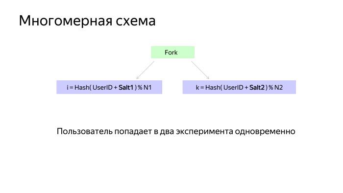 Как у нас устроено AB-тестирование. Лекция Яндекса - 18