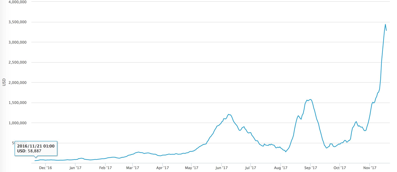 Время Bitcoin банков? - 1