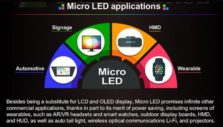 Вопреки слухам, Apple не прекращает разработку micro-LED
