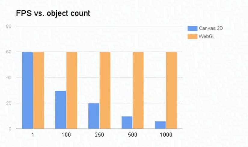Оптимизация скорости визуализации веб-страниц - 13