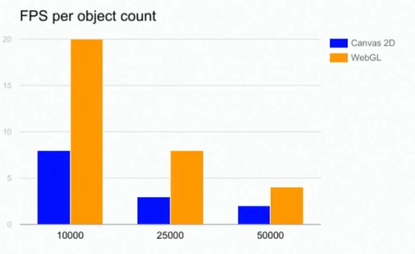 Оптимизация скорости визуализации веб-страниц - 14