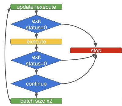 Как не положить тысячи серверов с помощью системы централизованного управления конфигурацией на примере CFEngine - 10