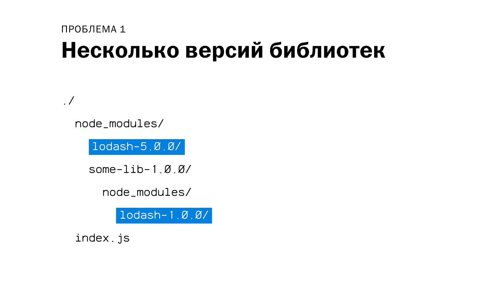 Внутреннее устройство и оптимизация бандла webpack - 3