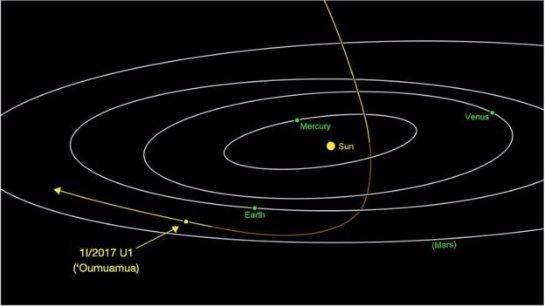 Землю посетил необычной формы астероид