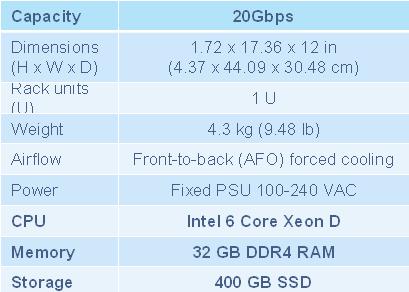 Новые маршрутизаторы Juniper MX Series - 5