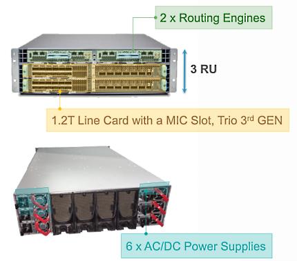 Новые маршрутизаторы Juniper MX Series - 6