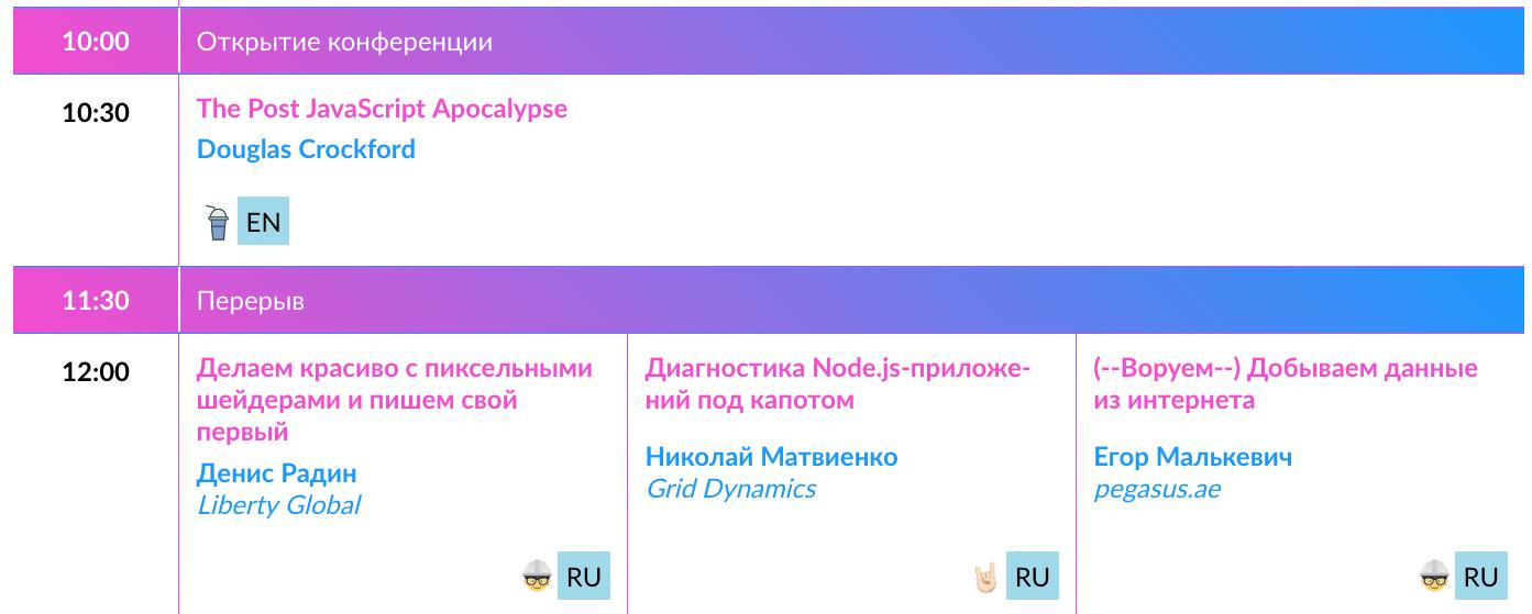 Обзор программы HolyJS 2017 Moscow: от WebAssembly до Yarn - 1