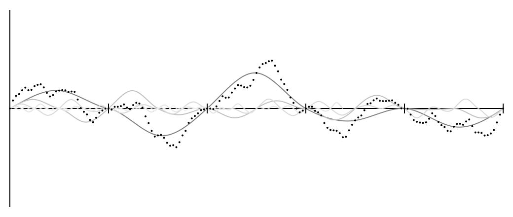 Шум Перлина - 53