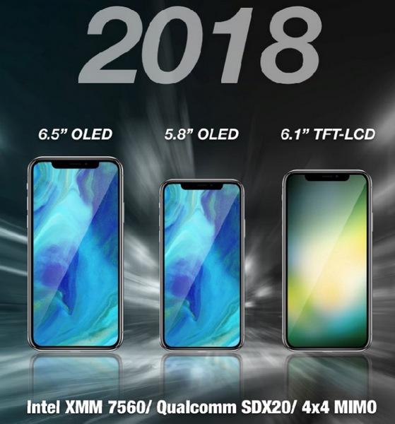 Смартфоны iPhone 2018 года будут поддерживать две карты SIM