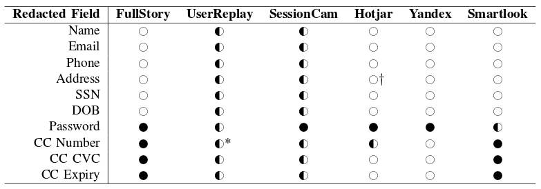 user_replay_automated_redaction
