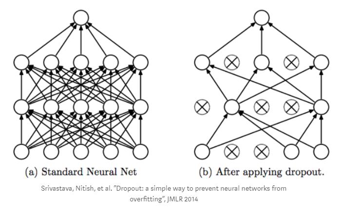 RNN: может ли нейронная сеть писать как Лев Толстой? (Спойлер: нет) - 6