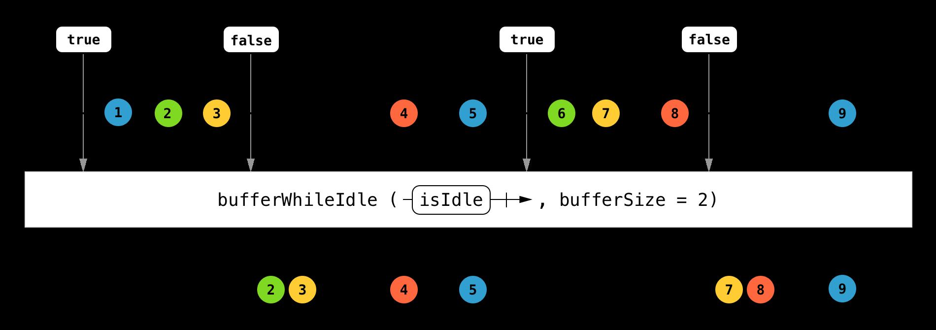 RxPM — реактивная реализация паттерна Presentation Model - 4