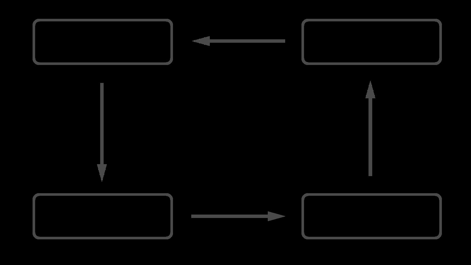 RxPM — реактивная реализация паттерна Presentation Model - 5