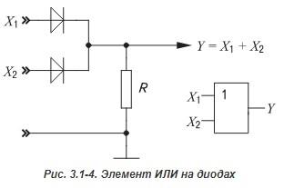 От песка к компьютеру. Часть 1. Атомы и транзисторы - 11