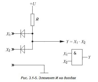 От песка к компьютеру. Часть 1. Атомы и транзисторы - 12