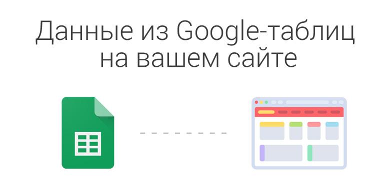 Данные из Google Таблиц на вашем сайте - 1