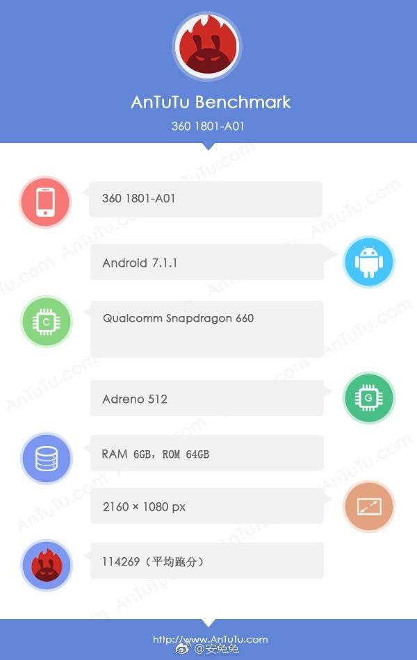 Безрамочный смартфон 360 N6 Pro, оснащенный SoC Snapdragon 660 и 6 ГБ ОЗУ, набрал более 110 тыс. баллов в AnTuTu