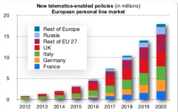 Что такое телематика и «умное КАСКО». Обзор российских страховщиков - 7
