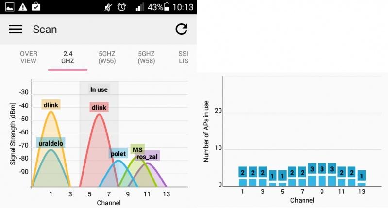 Немного об анализаторах Wi-Fi покрытия на Android - 12