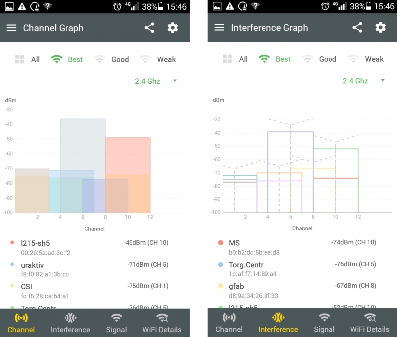 Немного об анализаторах Wi-Fi покрытия на Android - 9