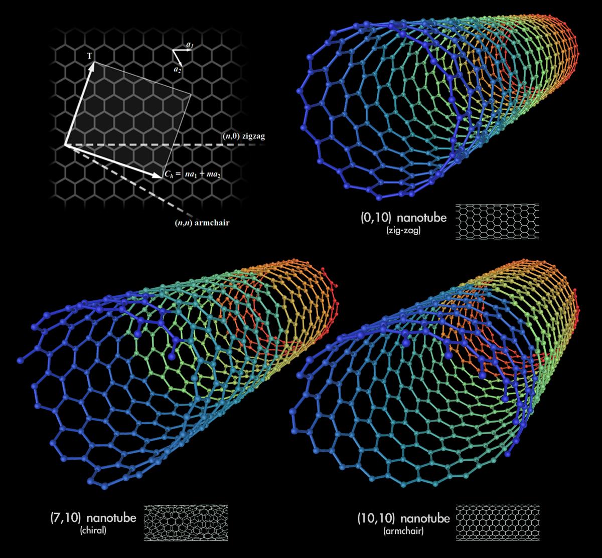 Акустическое будущее нанотрубок: новая жизнь термоакустики - 2