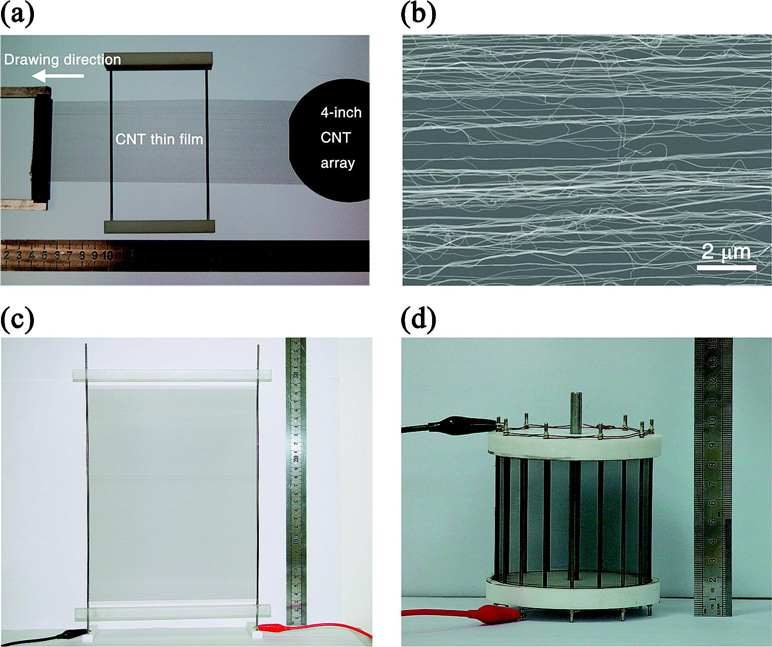 Акустическое будущее нанотрубок: новая жизнь термоакустики - 6