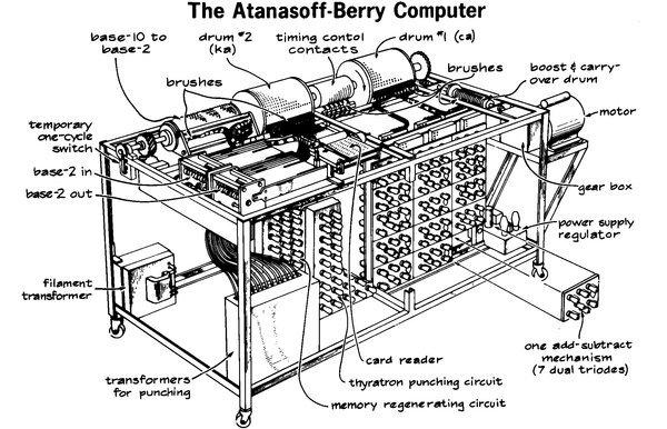 Электронные компьютеры, часть 1: пролог - 5