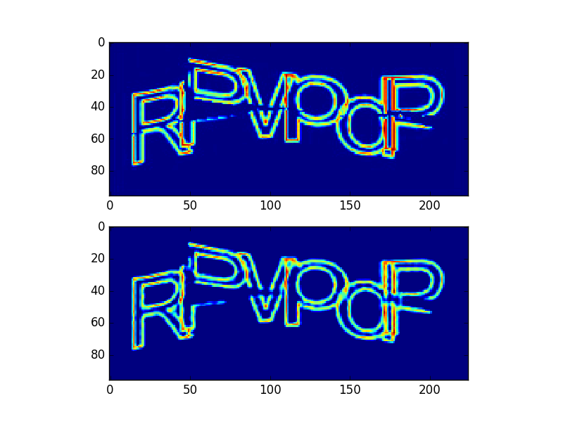Текстовые капчи легко распознаются нейронными сетями глубокого обучения - 30