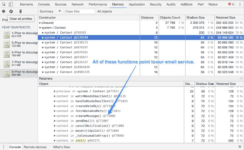 Решение проблем неправильного использования памяти в Node.js - 6