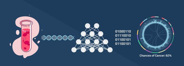 Как ИИ совершает тайную революцию в медицине - 16