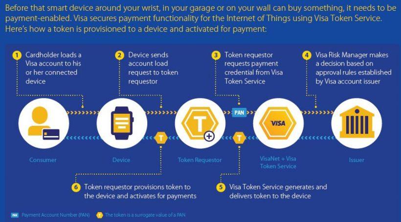 Криптовалюта может стать новым инструментом автоматизации микроплатежей - 2