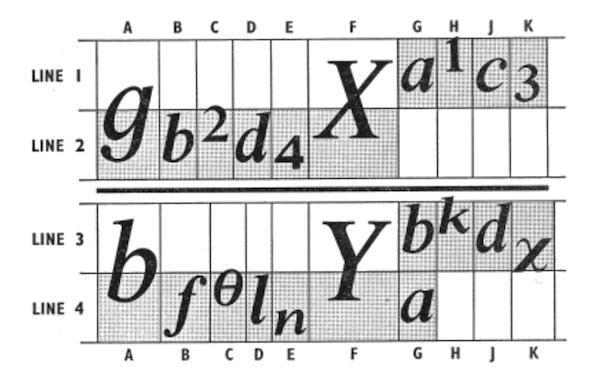От кипящего свинца до компьютеров: история математической типографики - 8