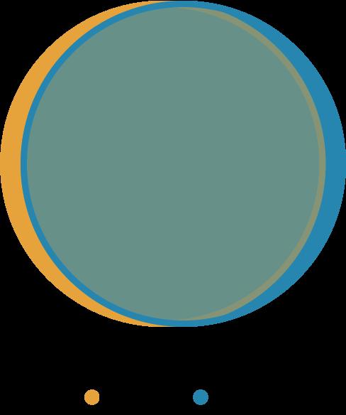 «Правильная» структура команд для DevOps - 10