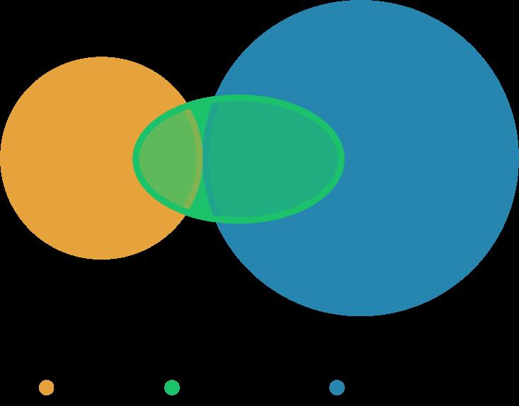 «Правильная» структура команд для DevOps - 12