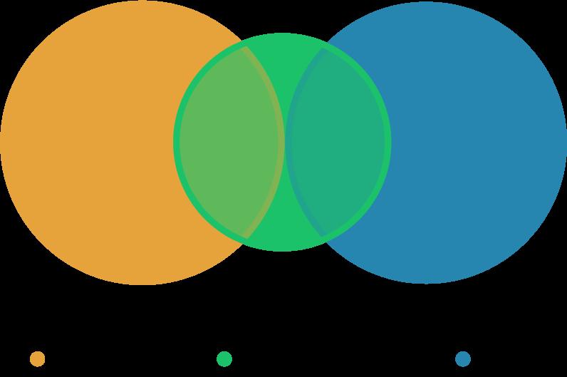 «Правильная» структура команд для DevOps - 14