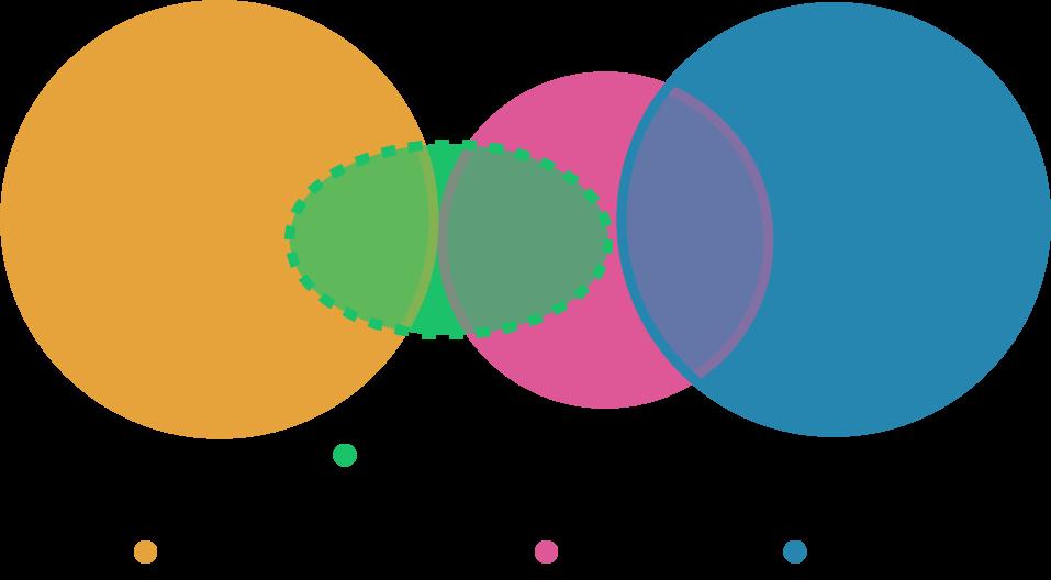 «Правильная» структура команд для DevOps - 15