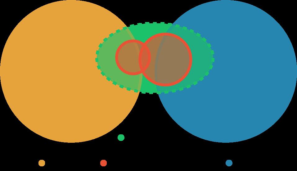«Правильная» структура команд для DevOps - 17