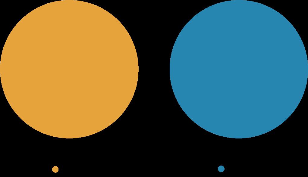 «Правильная» структура команд для DevOps - 2