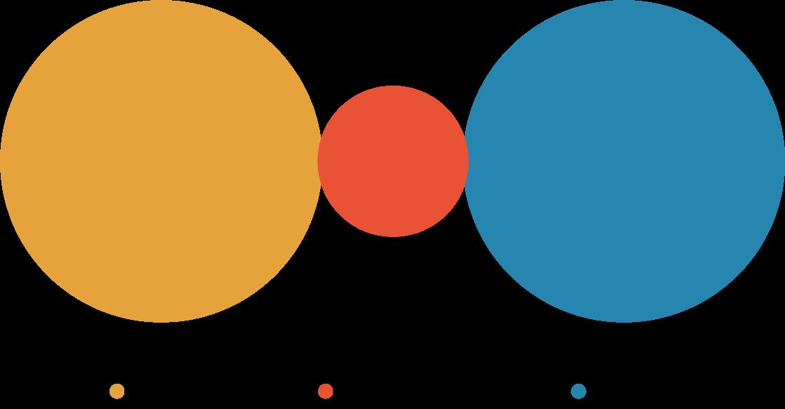 «Правильная» структура команд для DevOps - 3