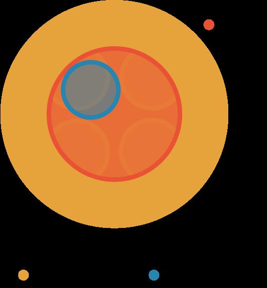 «Правильная» структура команд для DevOps - 7