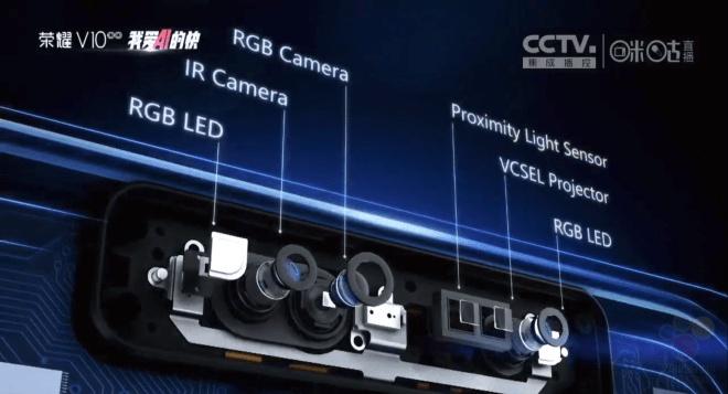 Huawei уже работает над аналогом камеры Apple TrueDepth