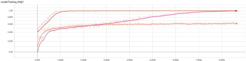 Классификация звуков с помощью TensorFlow - 3