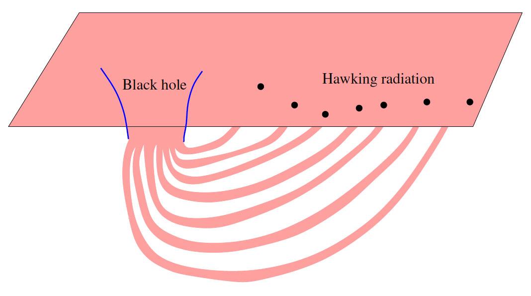 Новая червоточина позволяет информации убегать из чёрных дыр - 4