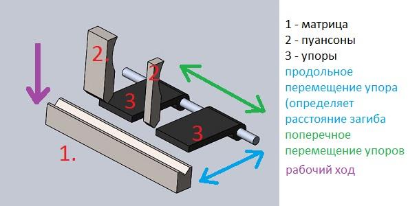 Решаем проблему шума ПК самодельным устройством, а заодно «с нуля» учимся делать красивые корпуса для DIY-проектов - 8